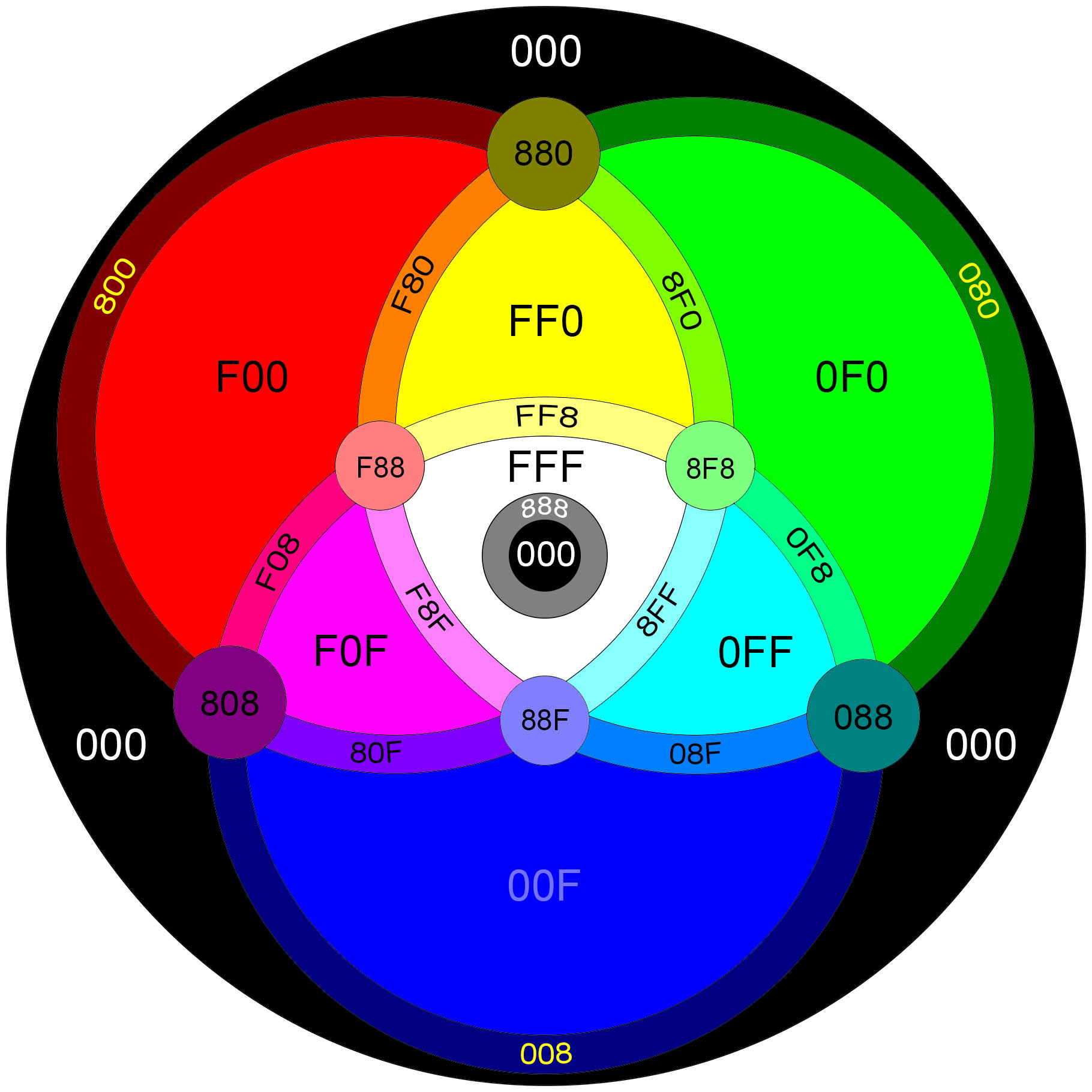 Logicolor 27 color chart